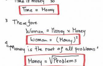 Wanita Logika vs Wanita Matematika